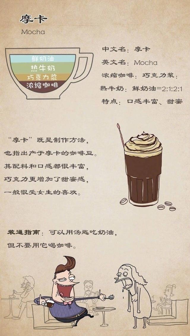 咖啡知识图片 (2).JPG