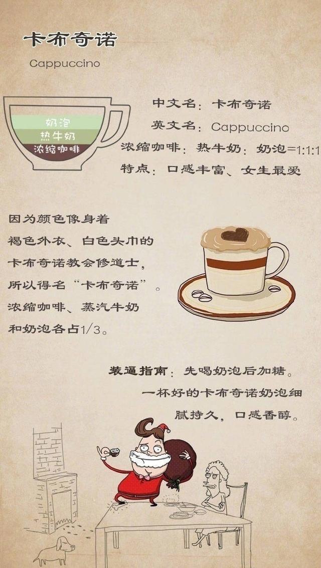 咖啡知识图片 (3).JPG