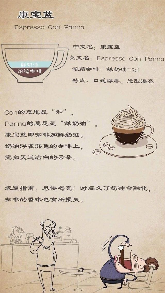 咖啡知识图片 (4).JPG