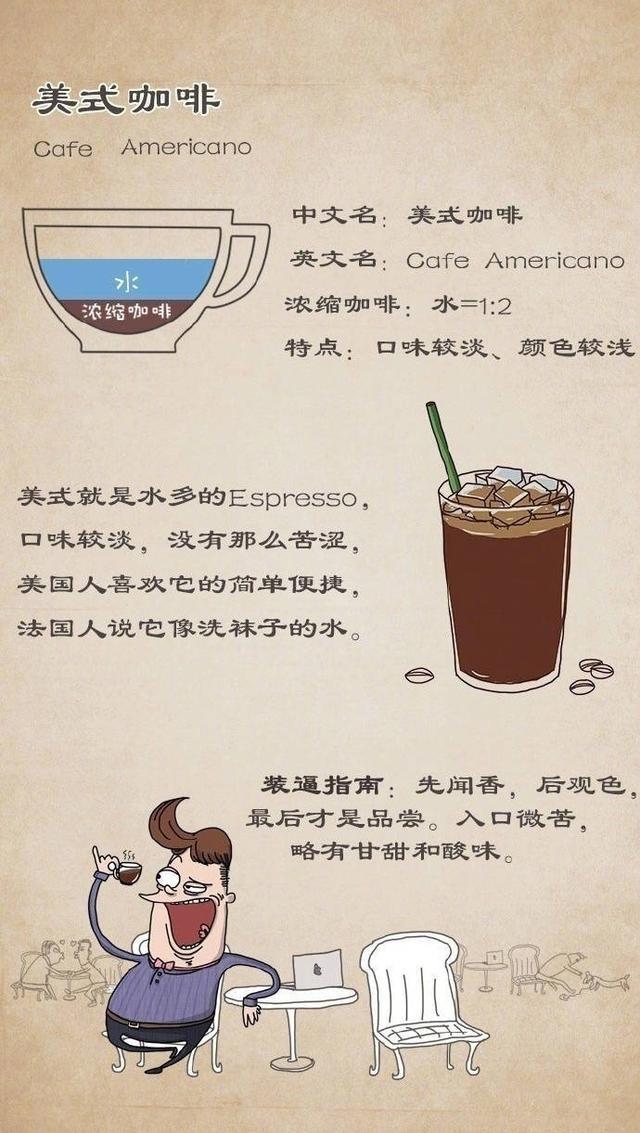 咖啡知识图片 (5).JPG