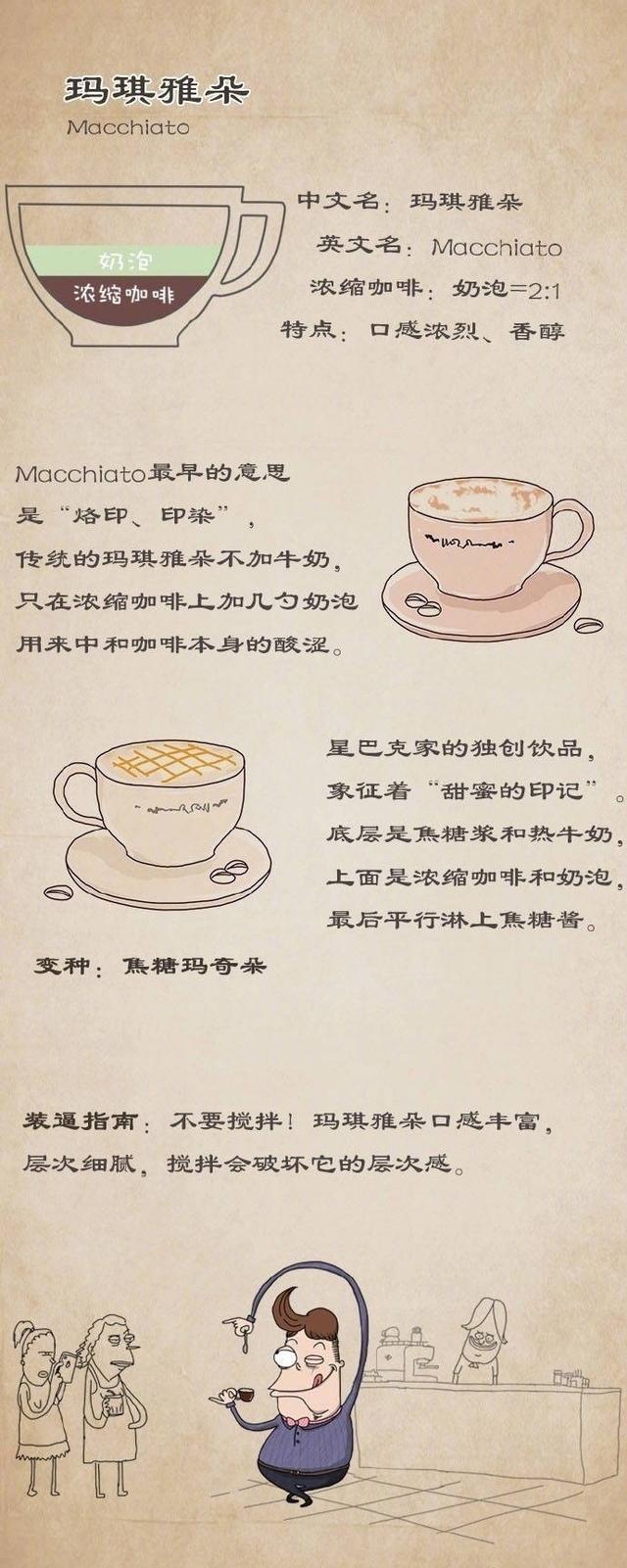 咖啡知识图片 (6).JPG
