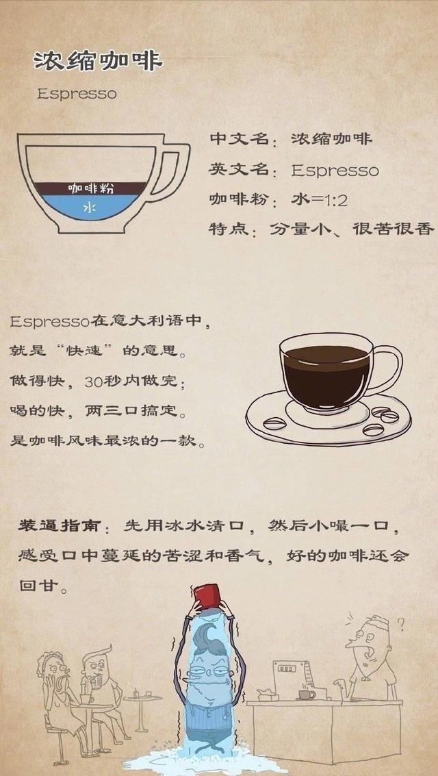 咖啡知识图片 (8).JPG